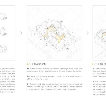THE-HOUSING-CLUSTER-COMMUNITY.jpg