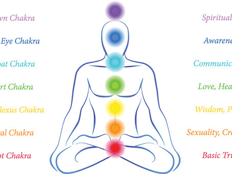 How to Chakras are Affected by Rape and How to Balance Them