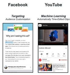 Rezsocial Facebook Ads