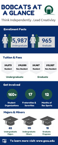 Georgia College Fact Sheet