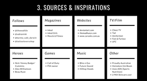Sources and inspirations for an ideal customer.