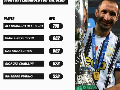 CHIELLINI CEMENTING HIMSELF IN THE CLUB'S HISTORY