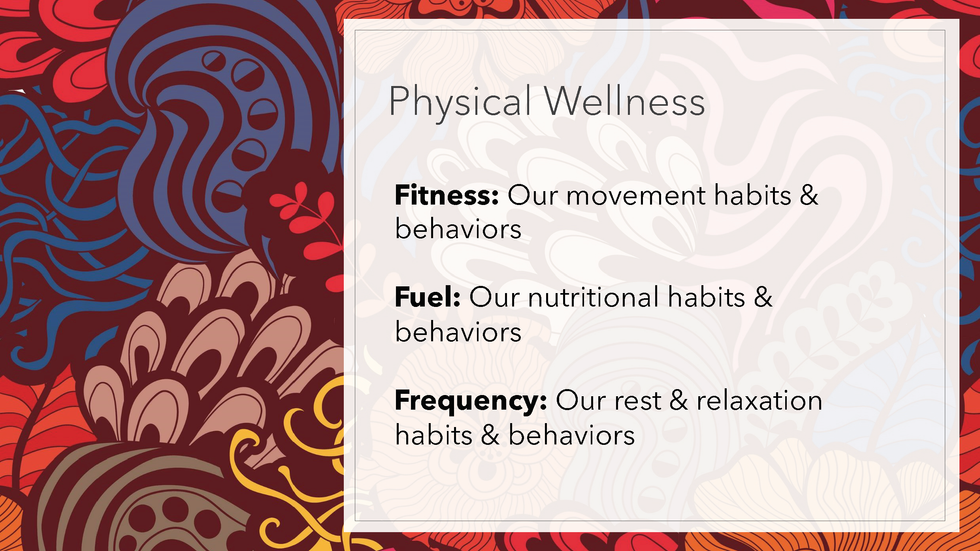 Mommy Be Well - Wellness Framework_Page_