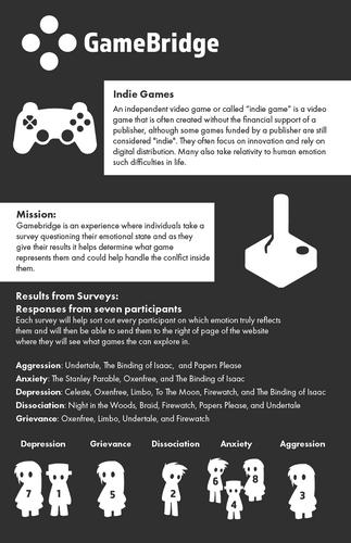 GameBridge Infographic