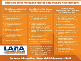 Recreation use is legal and Accela has new features.