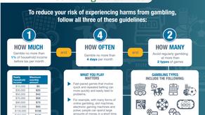 Lower-Risk Gambling Guidelines