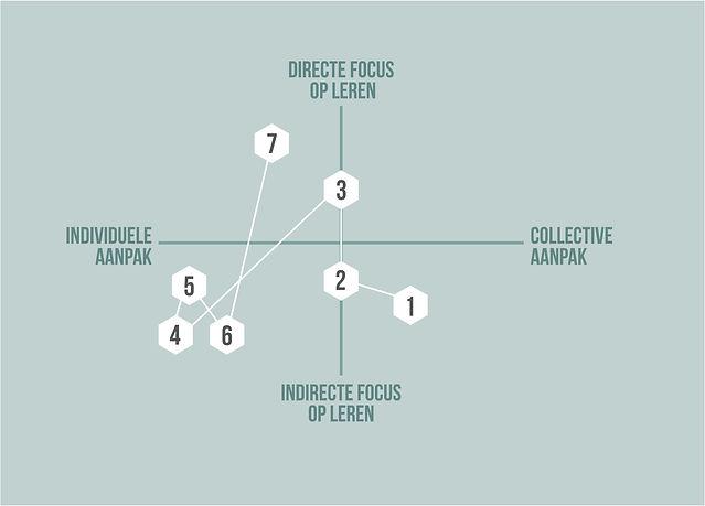 samen leren 2.jpg