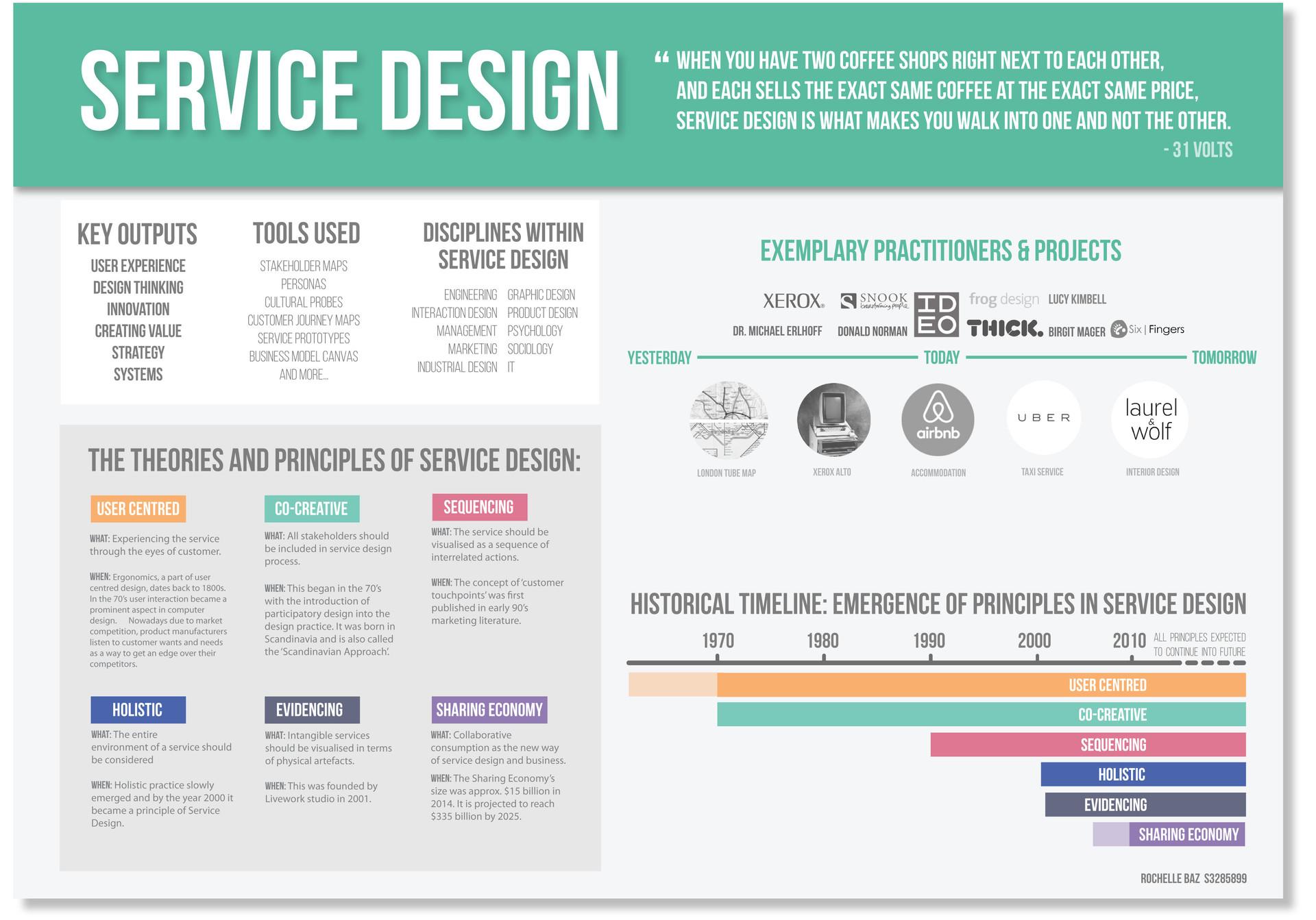 serice design poster.jpg