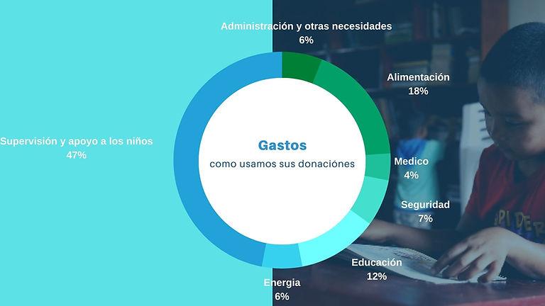 Blue Pie Chart Presentation.jpg