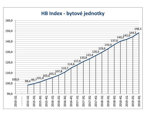 HB_INDEX_chart1_1.jpg