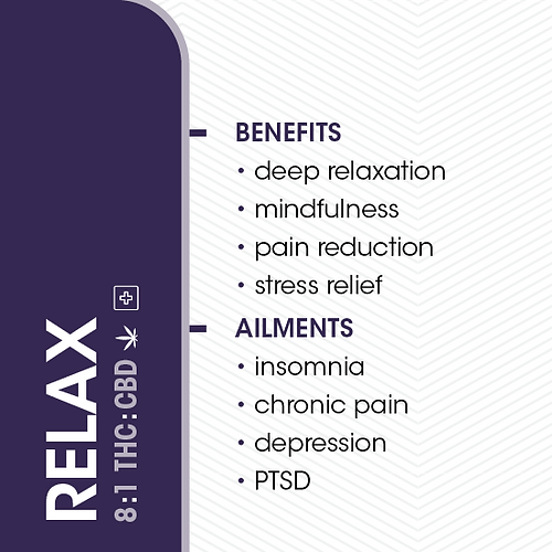 OUIDE Relax Benefits & Ailments