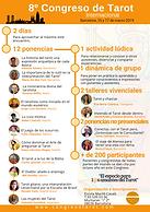 8º Congreso de Tarot