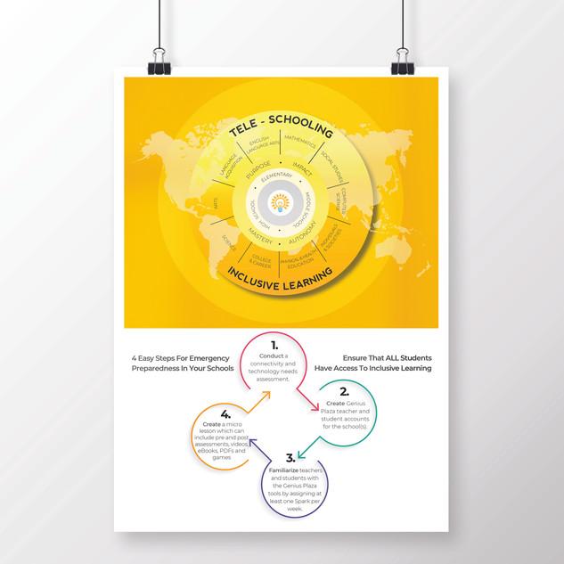 Infographics teleschooling.jpg