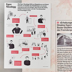 Illustrierte Lebensläufe