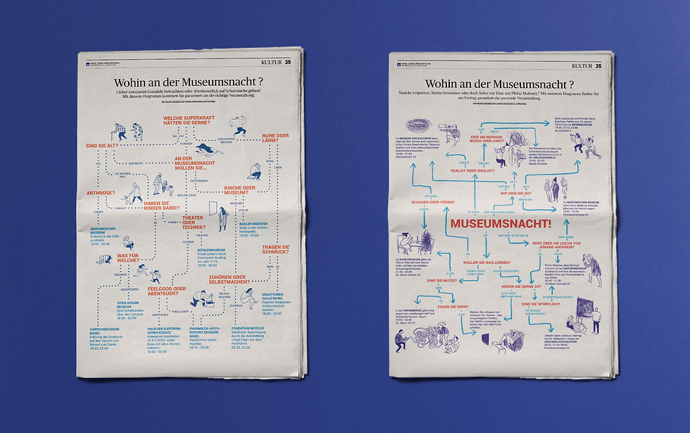 Infografik Illustration Museumsnacht