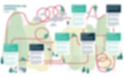 02_Infografik_Rollercoaster.jpg