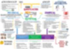 esquema resumen MDA - beta.jpg