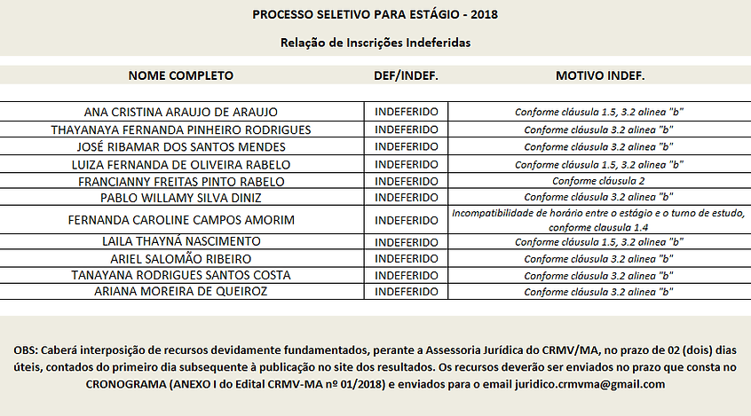 INDEFERIDOS.png
