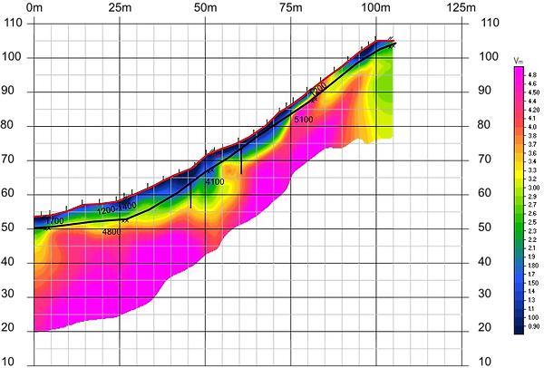 P10 combined model.png