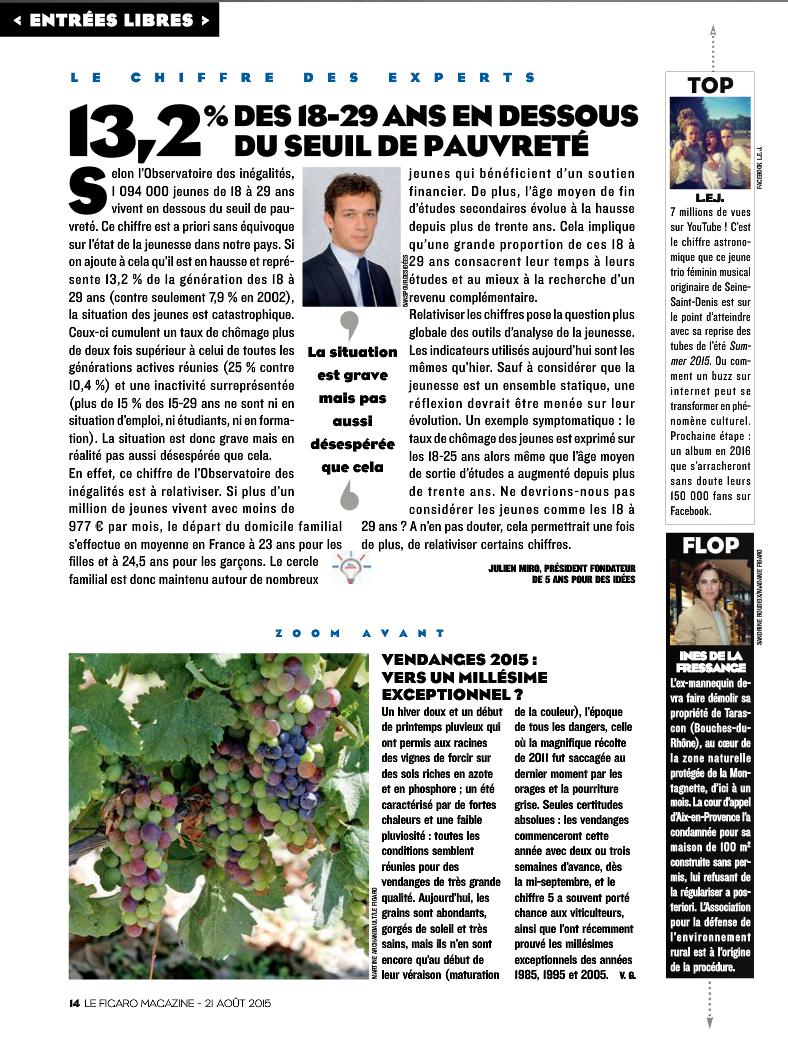 Figaro Magazine ...