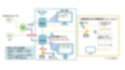 システム概念図_情報共有ソリューション.jpg
