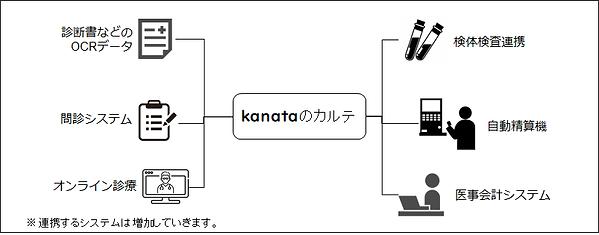 データ連携図.png
