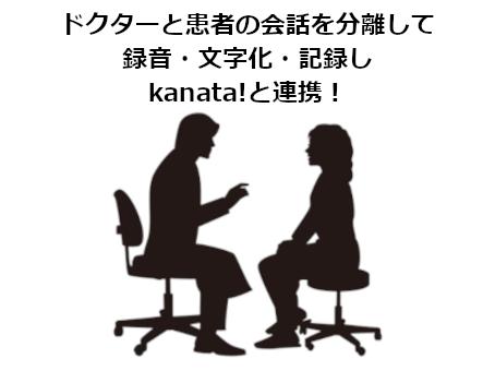株式会社アドバンスト・メディアの「AmiVoice IC-Support」とスマート医療秘書=kanata!=が連携!