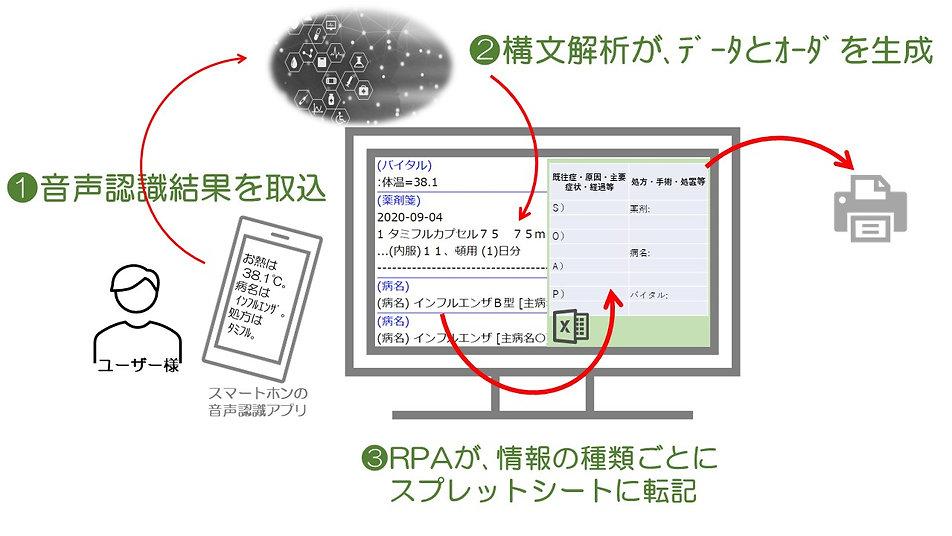 kanata!紙カルテ活用.jpg