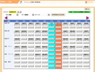 勤怠管理機能_部門別シフト状況.png