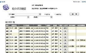 逆紹介_紹介状況.jpg