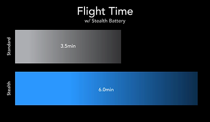 flight_time_w_stealth.webp