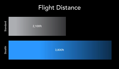 flight_distance.webp