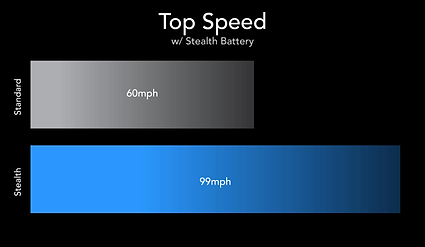 top_speed_w_stealth.webp