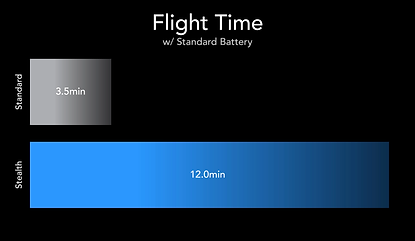 flight_time_w_standard.webp