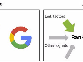 Google to announce that Links are no Longer a Major Ranking Factor.