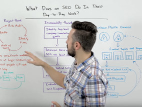 5 WAYS TO BOOST LOCAL SEO