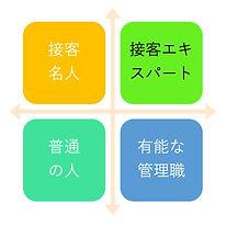 接客エキスパート.jpg