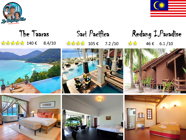 Redang best hotel.png