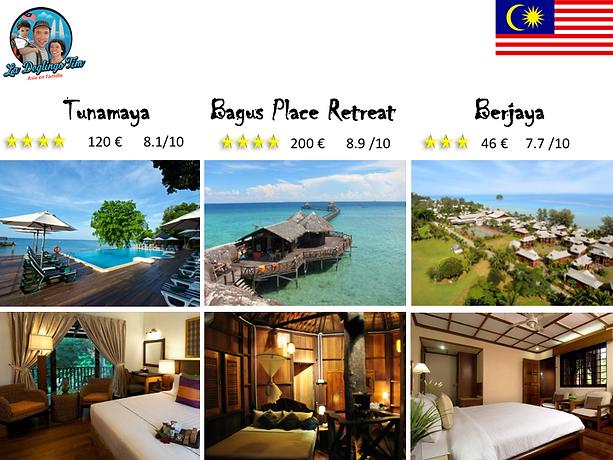 Tioman best hotel.png