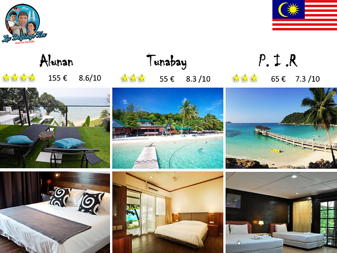 Perhentians best hotel.png