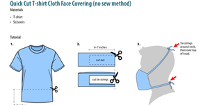 DIY/ home-made cloth face mask to slow the spread of COVID-19