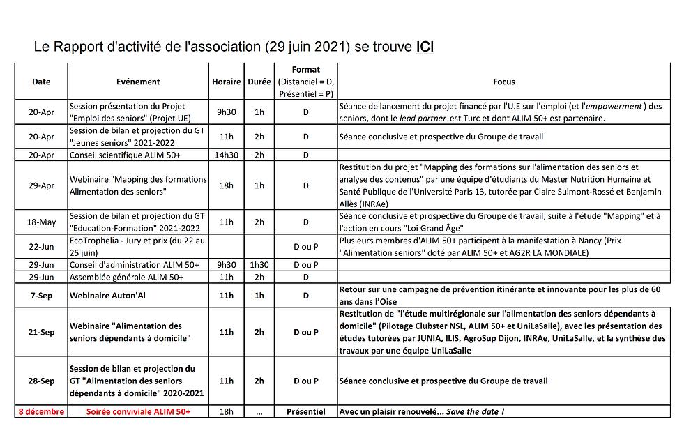 1 - Planning_ALIM 50+_S1_2021_00.png