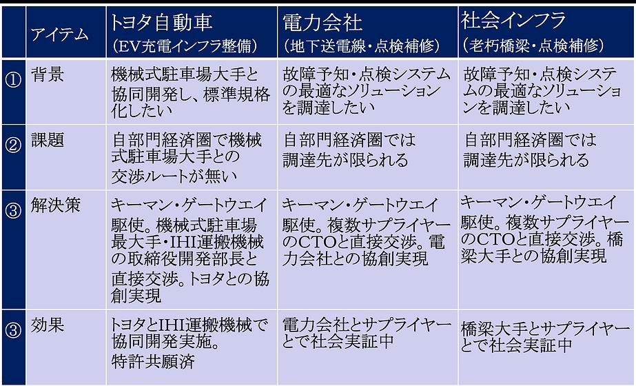 ソリューション事例.png
