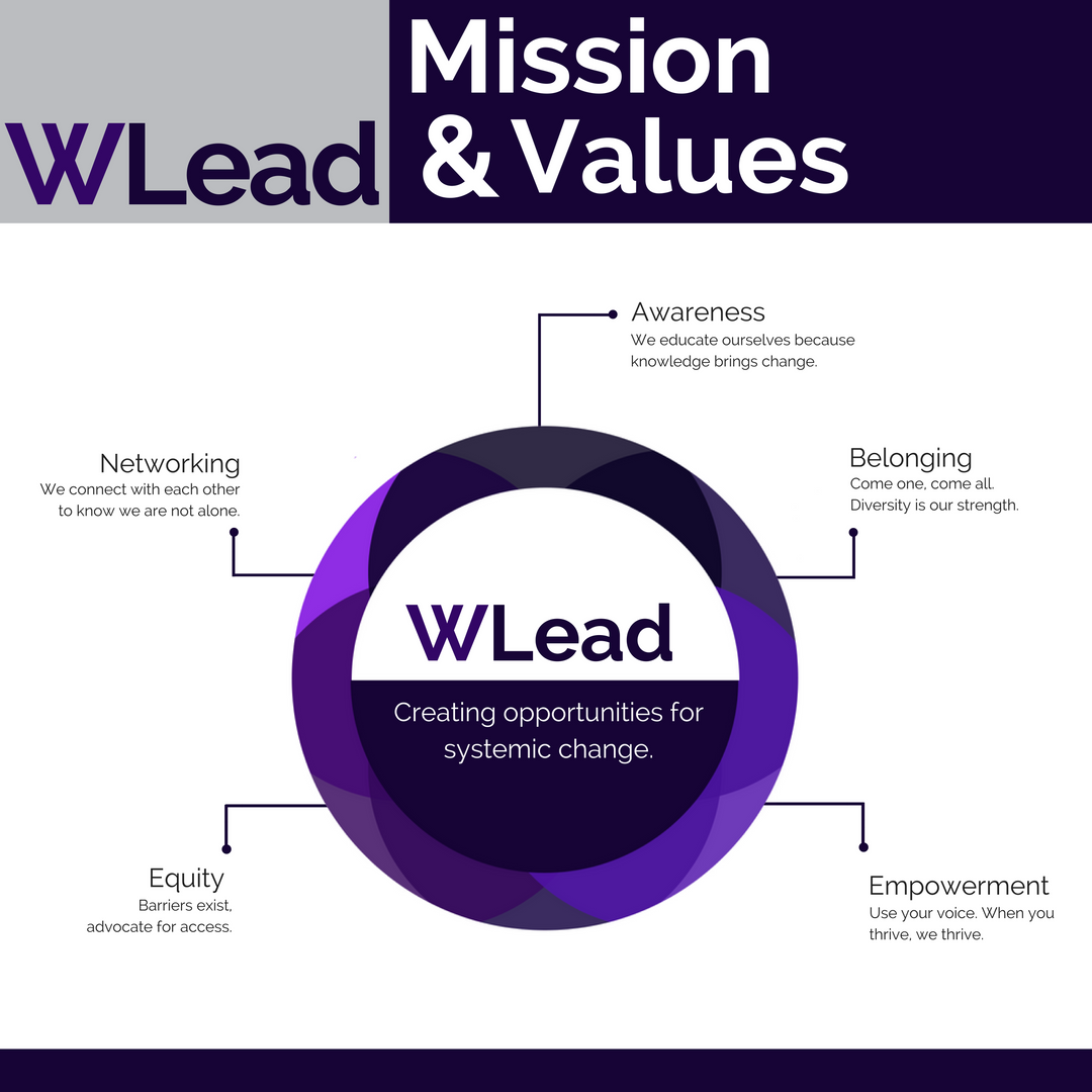 Wlead Mission and Values