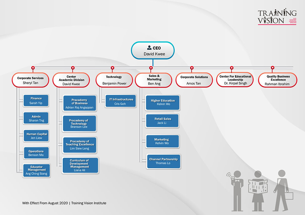 Org Chart_08282020.jpg