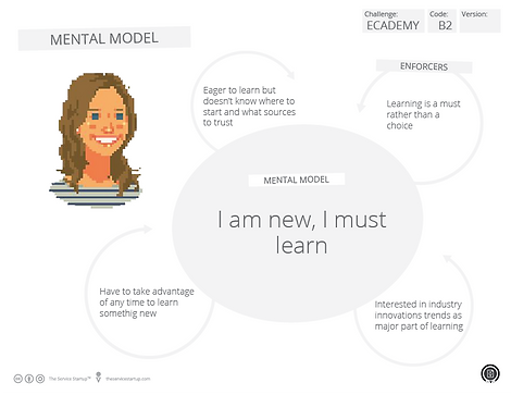 "Mental model: ""Newcomer"" hero"