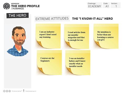 "Hero profile: ""I know-it-all"" hero"