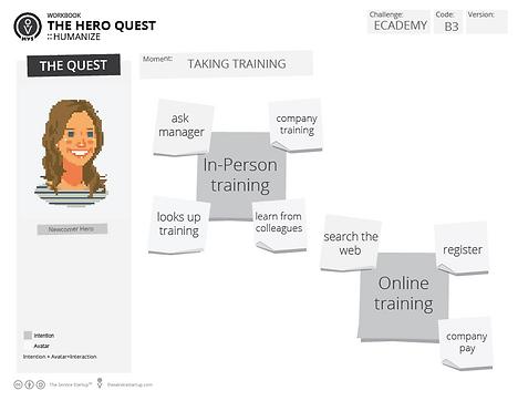 """Hero quest: """"Newcomer"""" hero"""