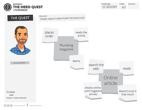 """Hero quest: """"I know-it-all"""" hero"""