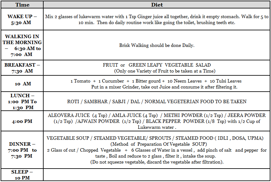 Diet Chart nutrition healthy timely food time table routine